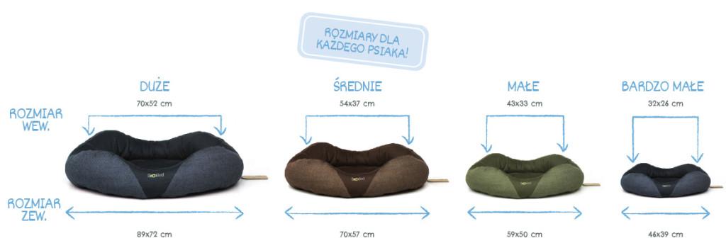 SLEEP_donut_size